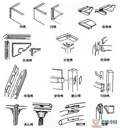 家具的灵魂榫卯结构早已被人们所